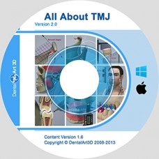 All About TMJ